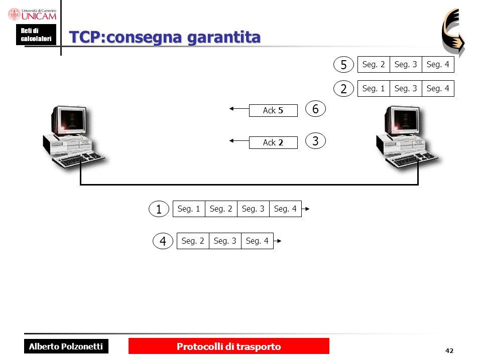 TCP:consegna garantita