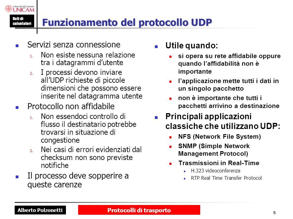 Funzionamento del protocollo UDP