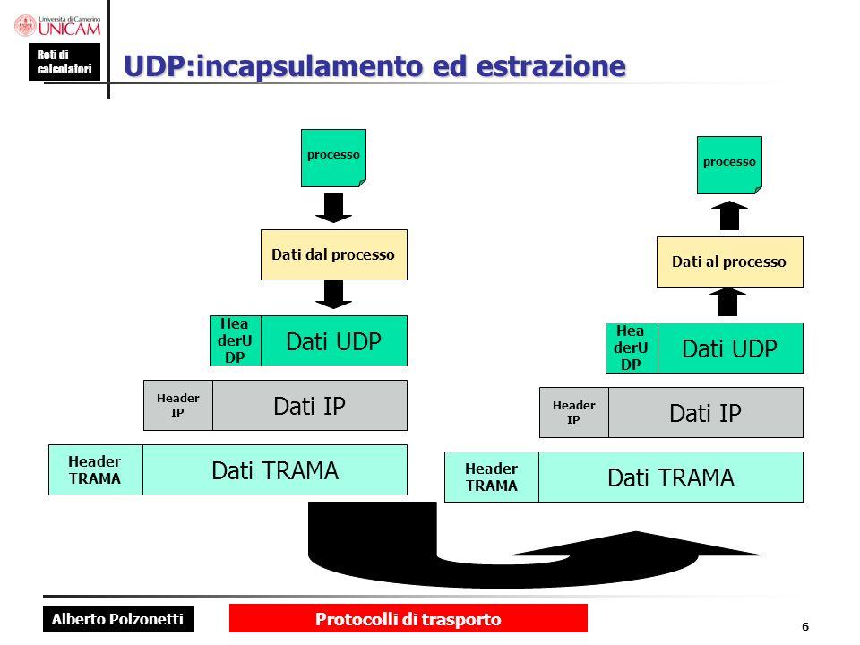 UDP:incapsulamento ed estrazione
