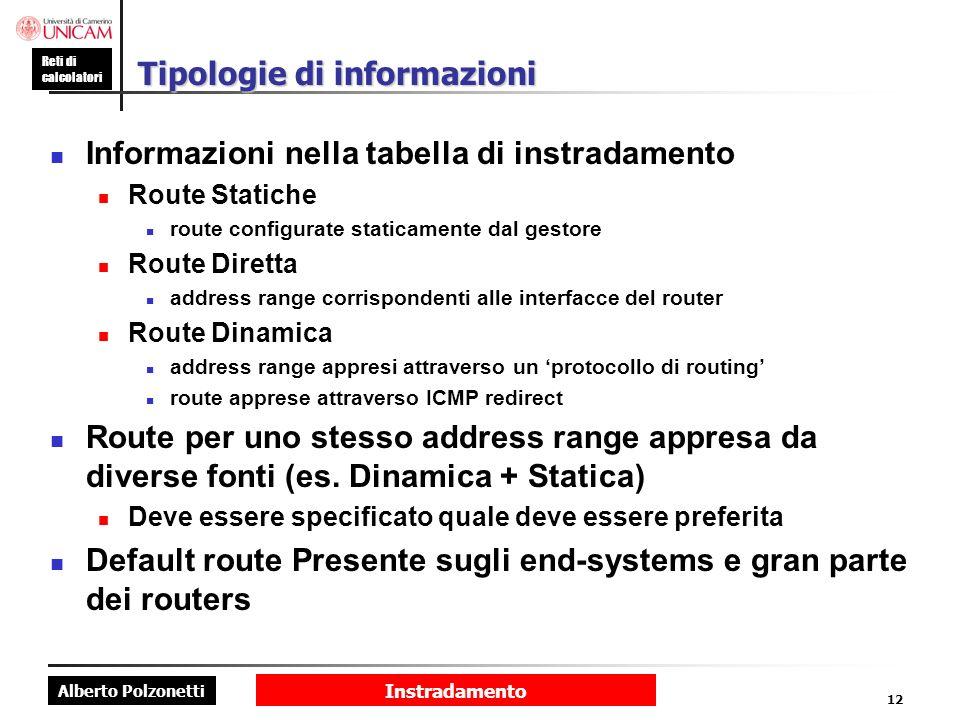 Tipologie di informazioni