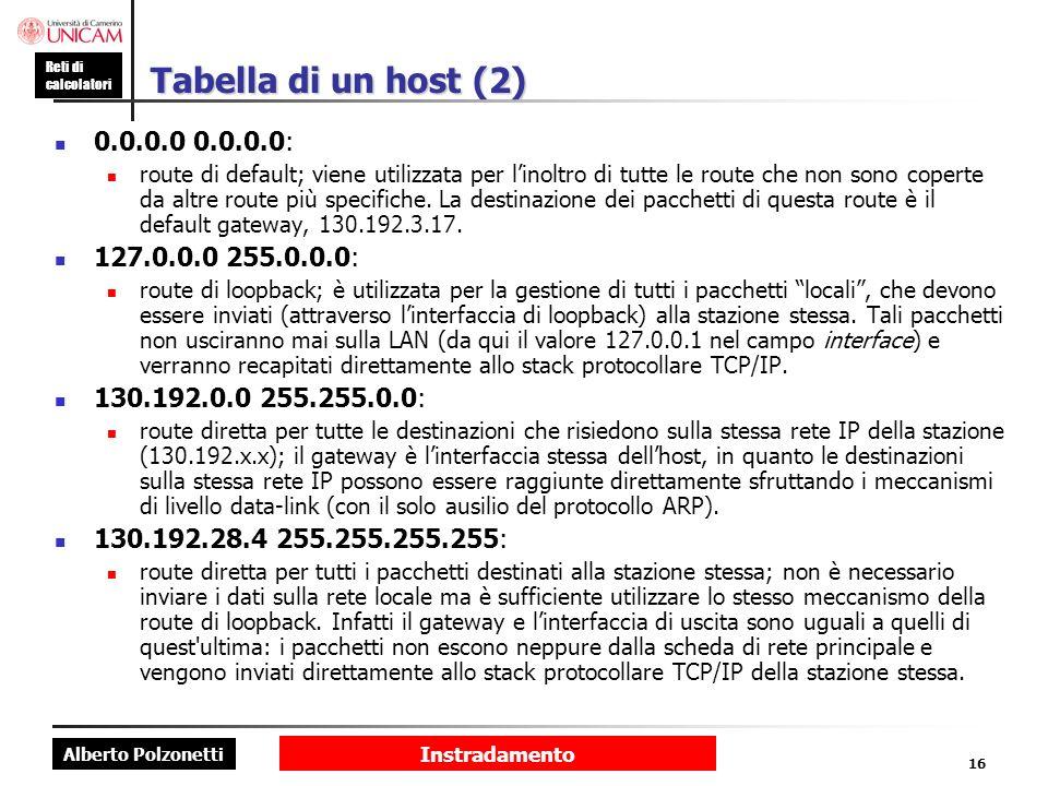 Tabella di un host (2) 0.0.0.0 0.0.0.0: