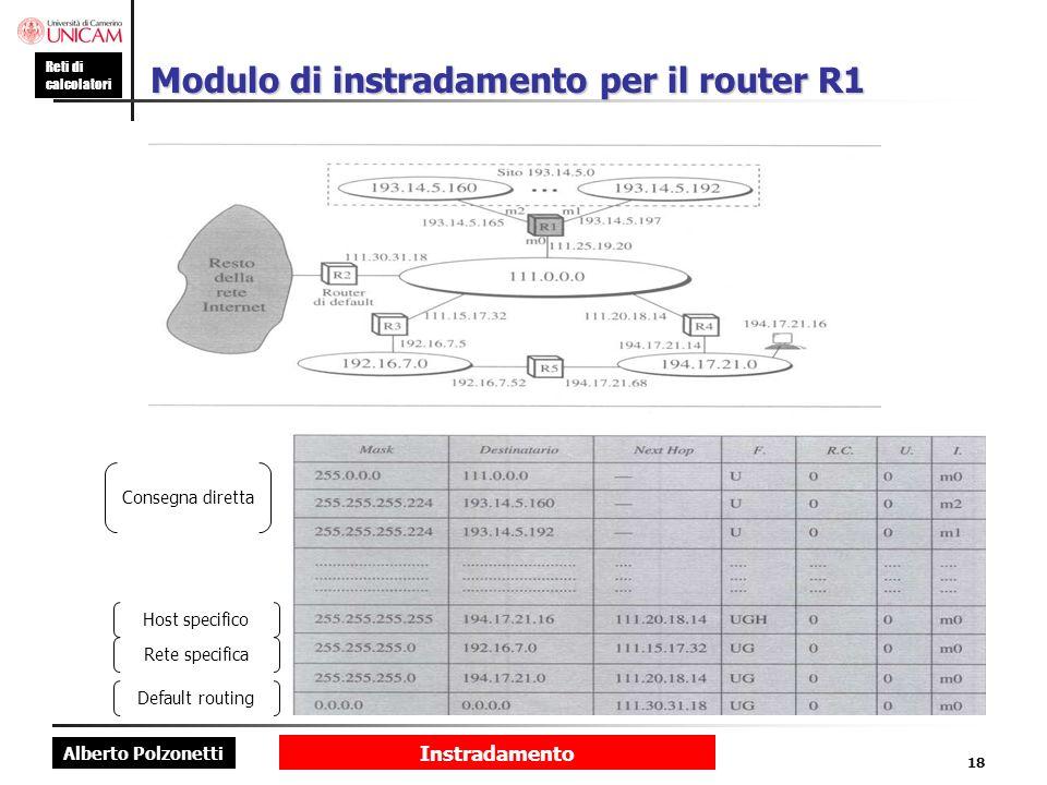 Modulo di instradamento per il router R1