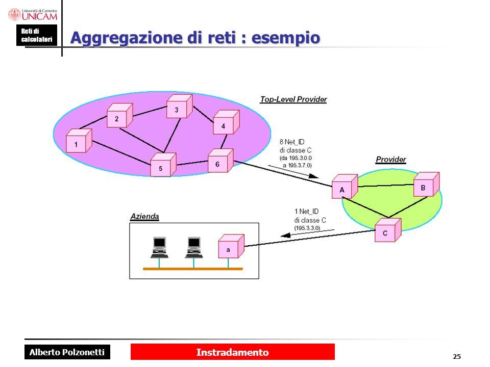 Aggregazione di reti : esempio