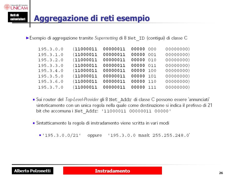 Aggregazione di reti esempio