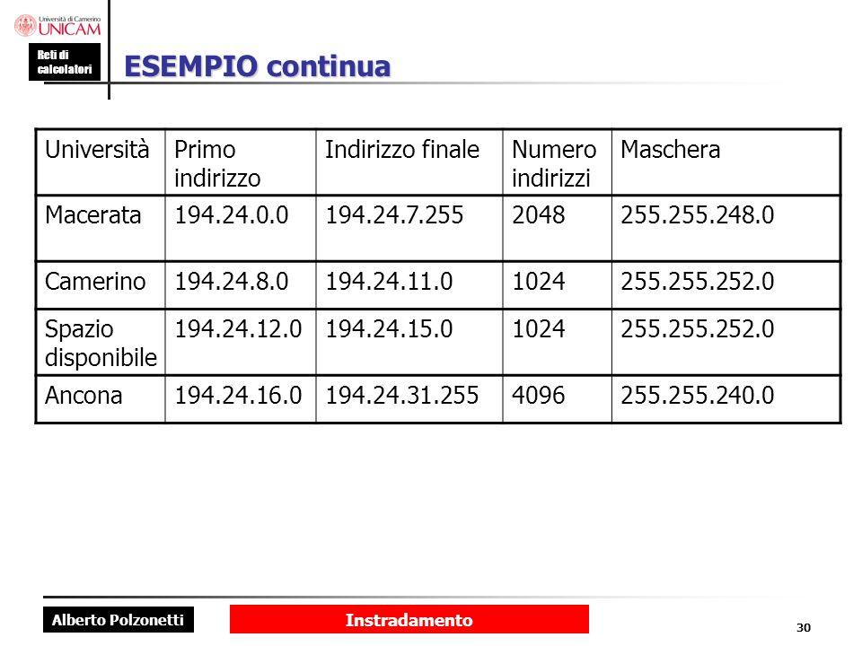 ESEMPIO continua Università Primo indirizzo Indirizzo finale