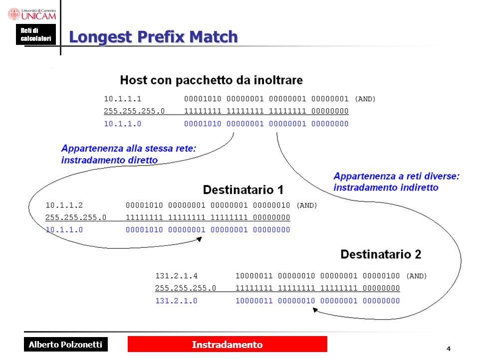 Longest Prefix Match Instradamento