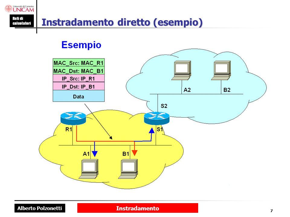 Instradamento diretto (esempio)