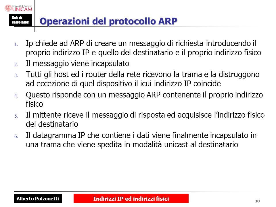 Operazioni del protocollo ARP