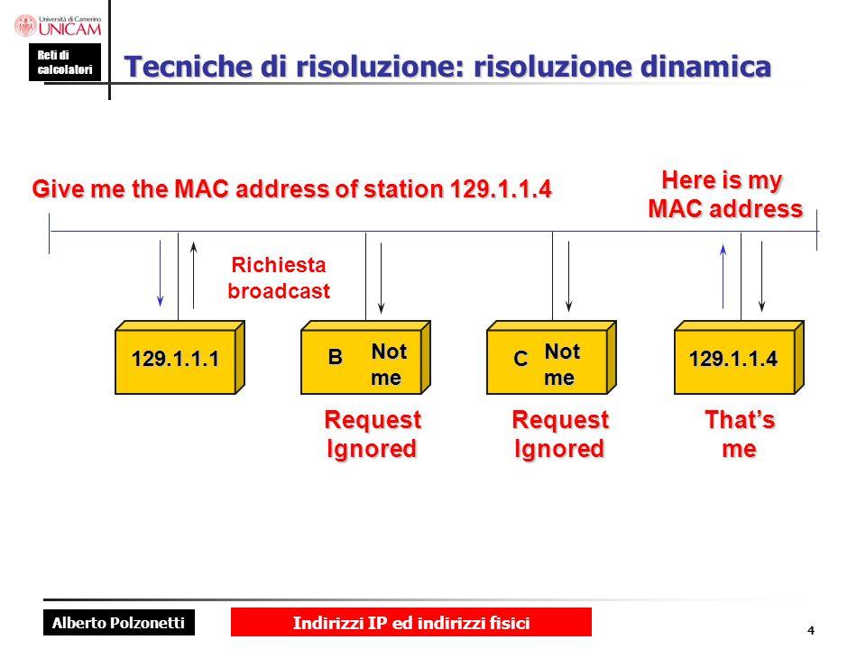 Tecniche di risoluzione: risoluzione dinamica