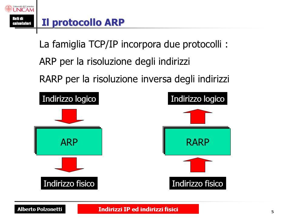 Indirizzi IP ed indirizzi fisici