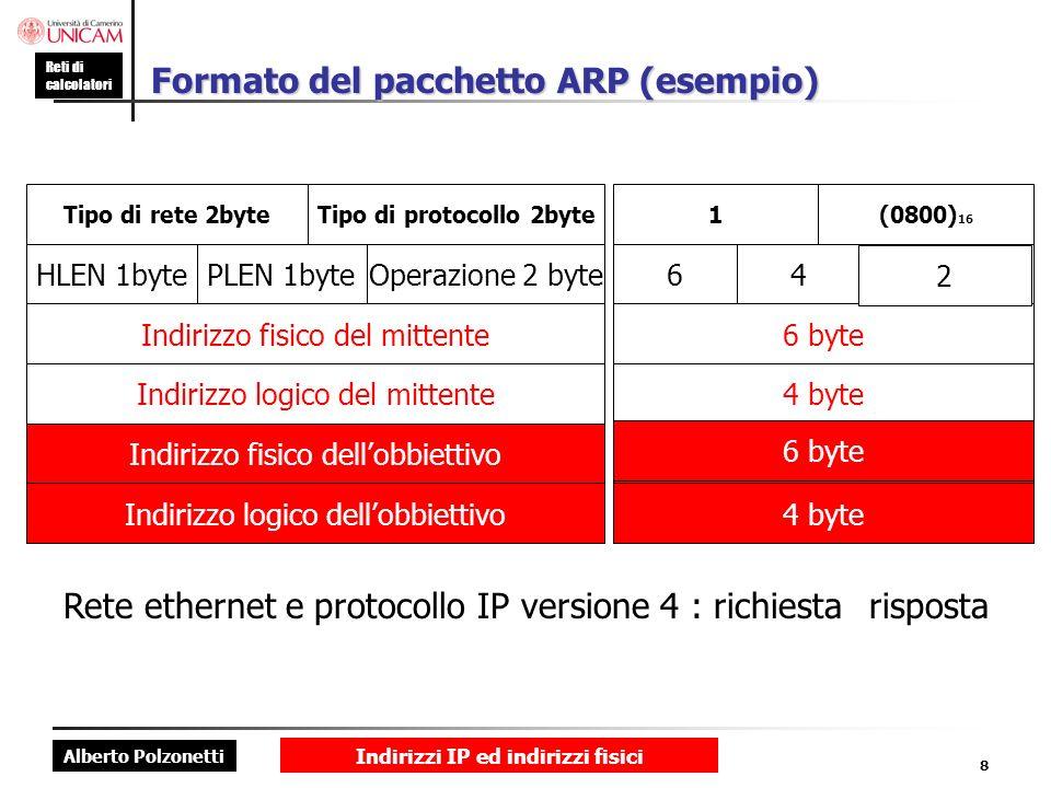 Formato del pacchetto ARP (esempio)