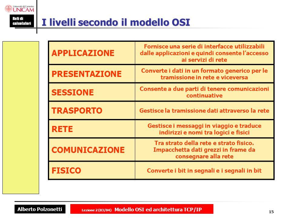 I livelli secondo il modello OSI