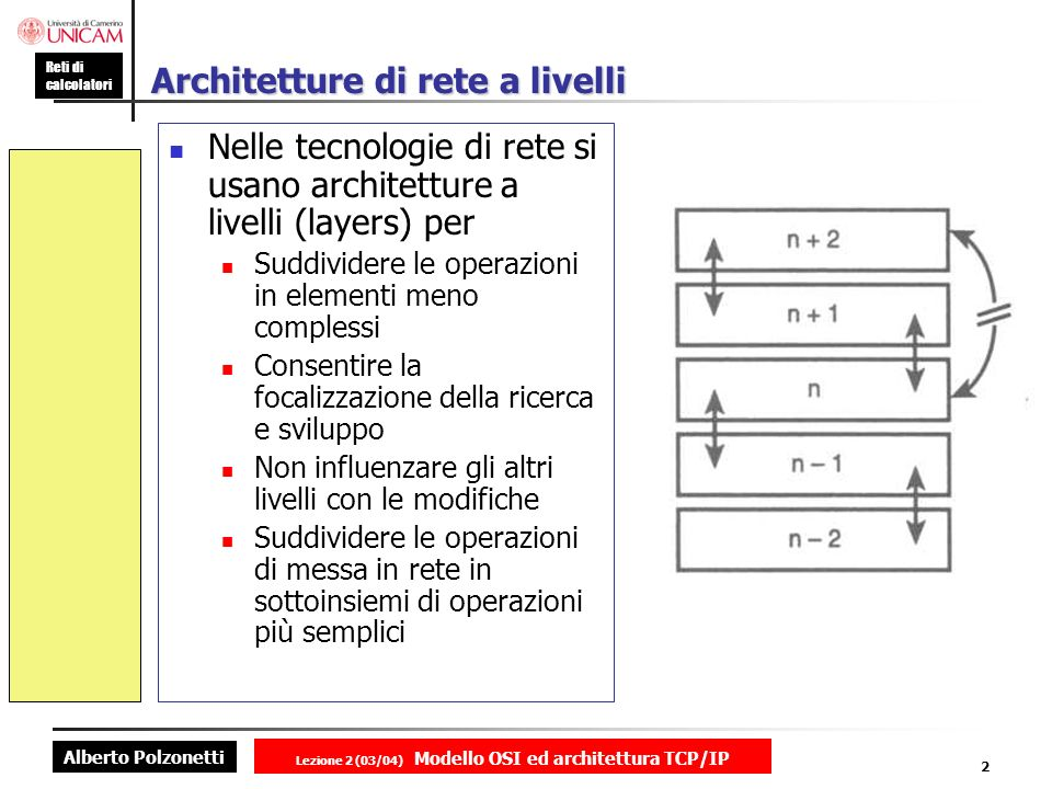 Architetture di rete a livelli