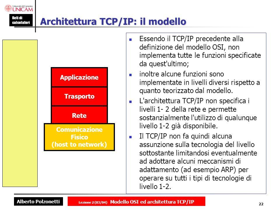 Architettura TCP/IP: il modello