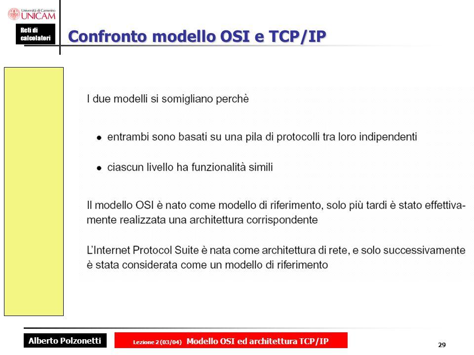 Confronto modello OSI e TCP/IP