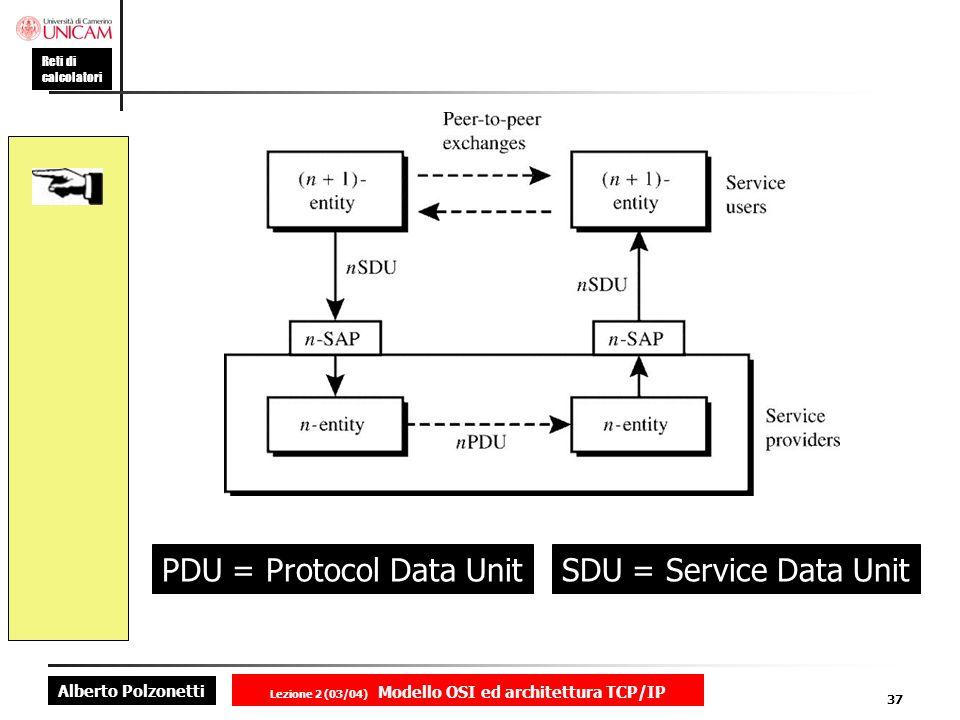 Lezione 2 (03/04) Modello OSI ed architettura TCP/IP