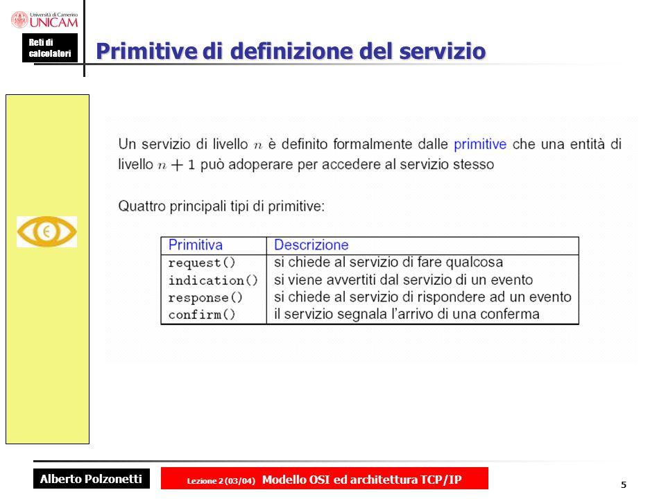 Primitive di definizione del servizio