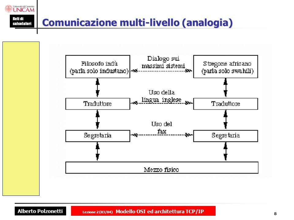 Comunicazione multi-livello (analogia)