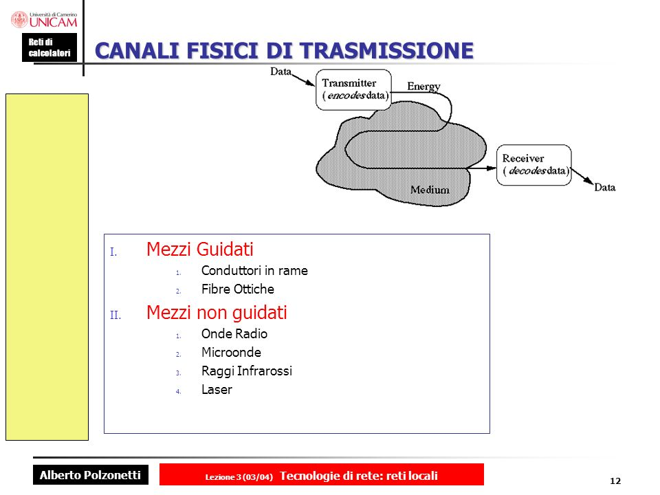 CANALI FISICI DI TRASMISSIONE