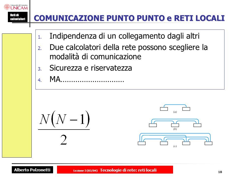 COMUNICAZIONE PUNTO PUNTO e RETI LOCALI