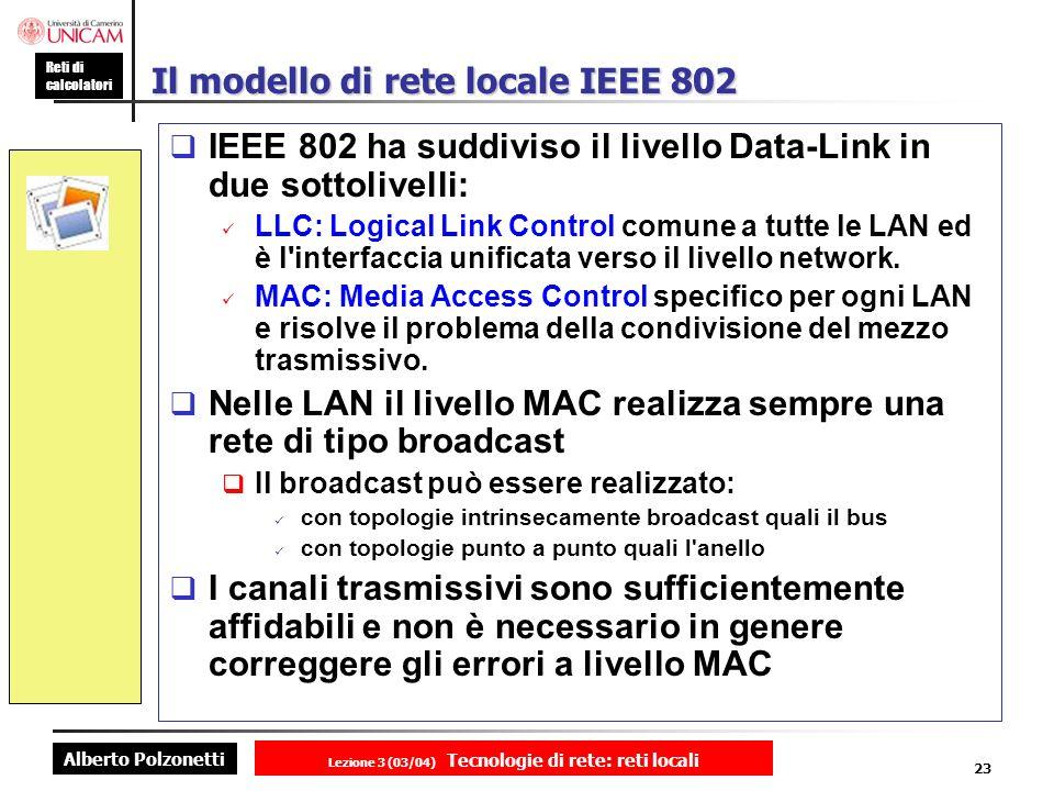 Il modello di rete locale IEEE 802