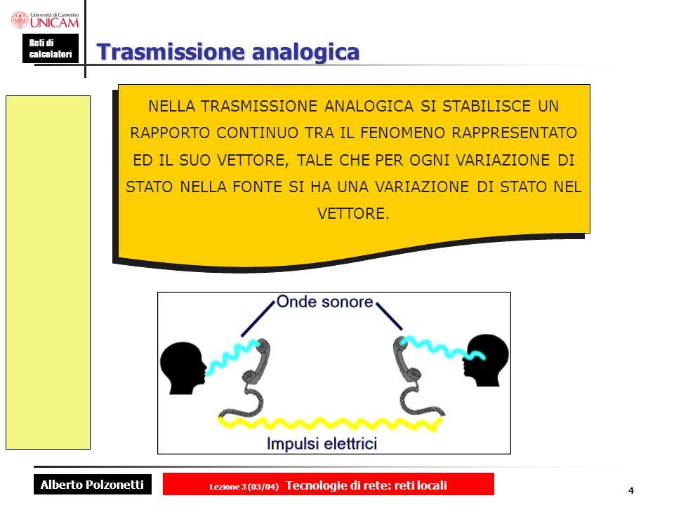 Trasmissione analogica