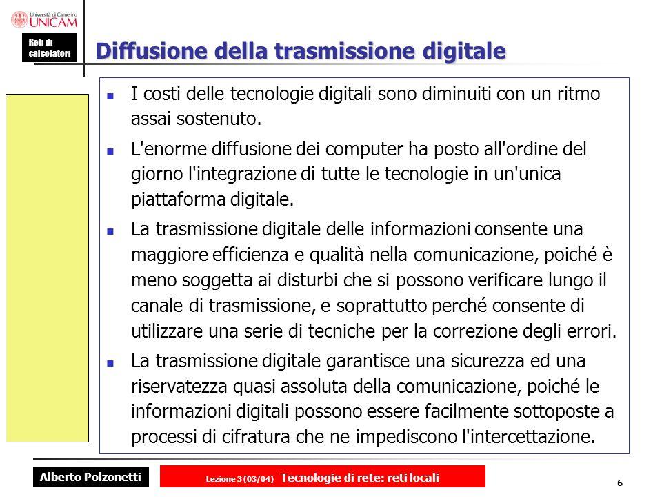 Diffusione della trasmissione digitale