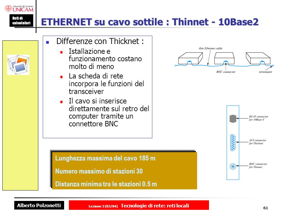 ETHERNET su cavo sottile : Thinnet - 10Base2