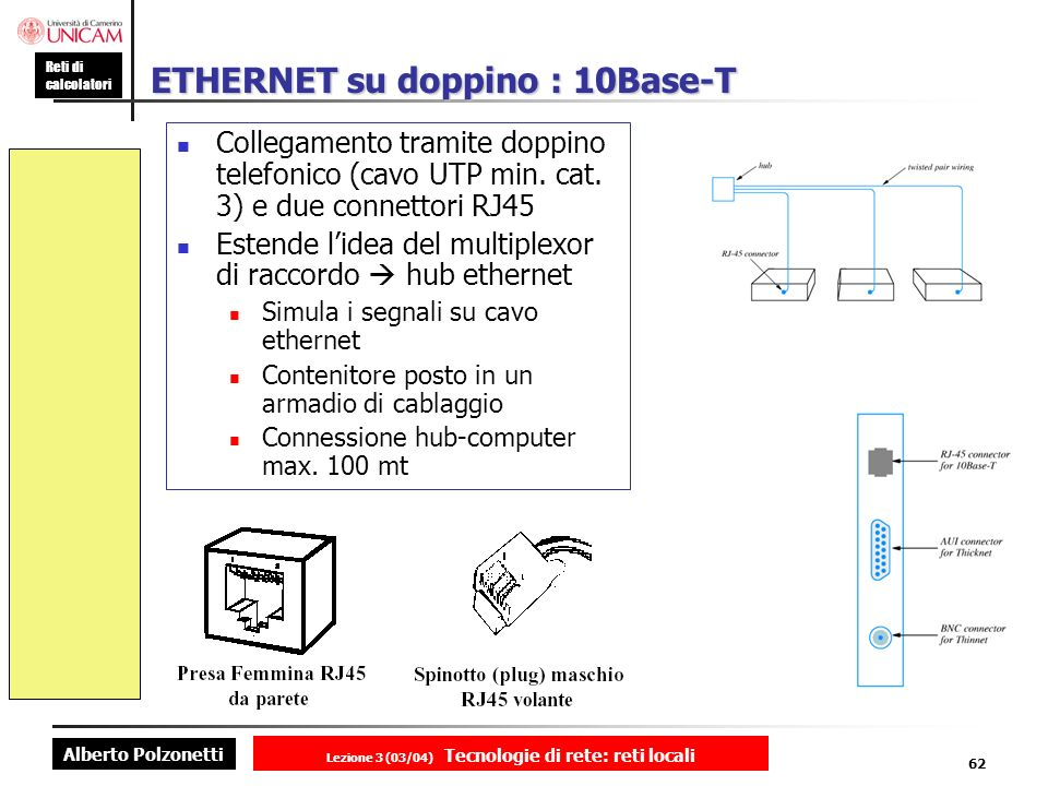 ETHERNET su doppino : 10Base-T
