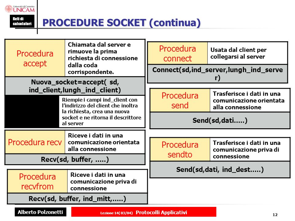 PROCEDURE SOCKET (continua)