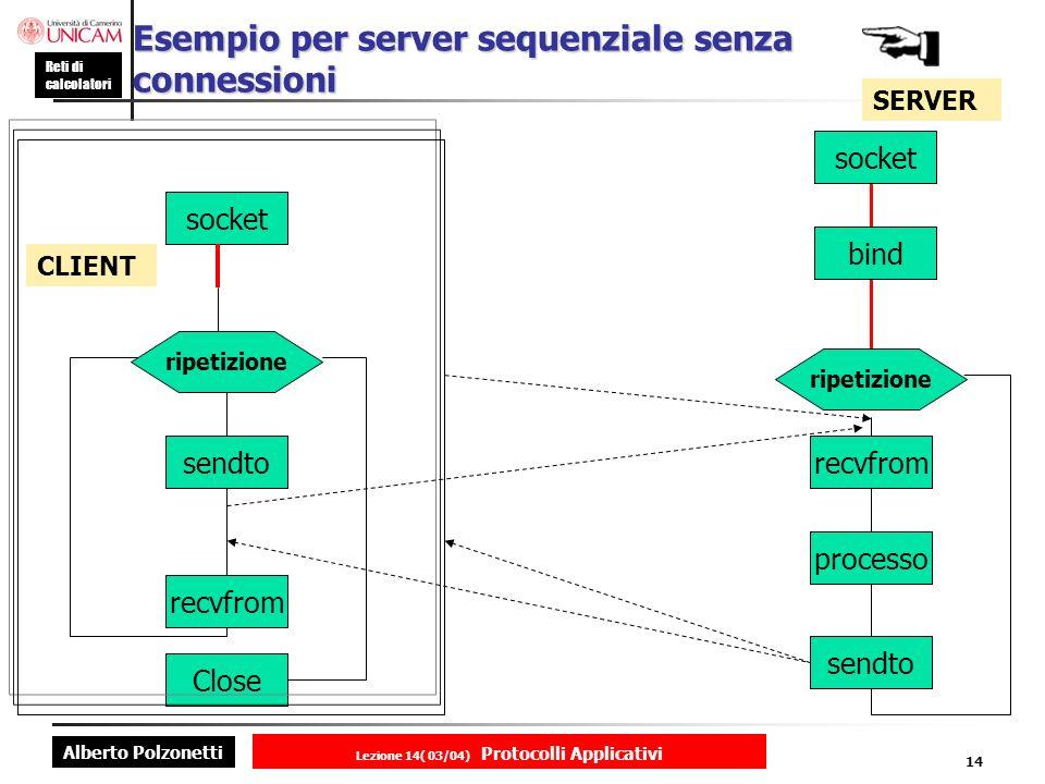 Esempio per server sequenziale senza connessioni