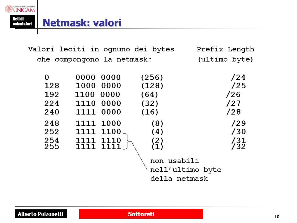 Netmask: valori Sottoreti Subnet: i valori