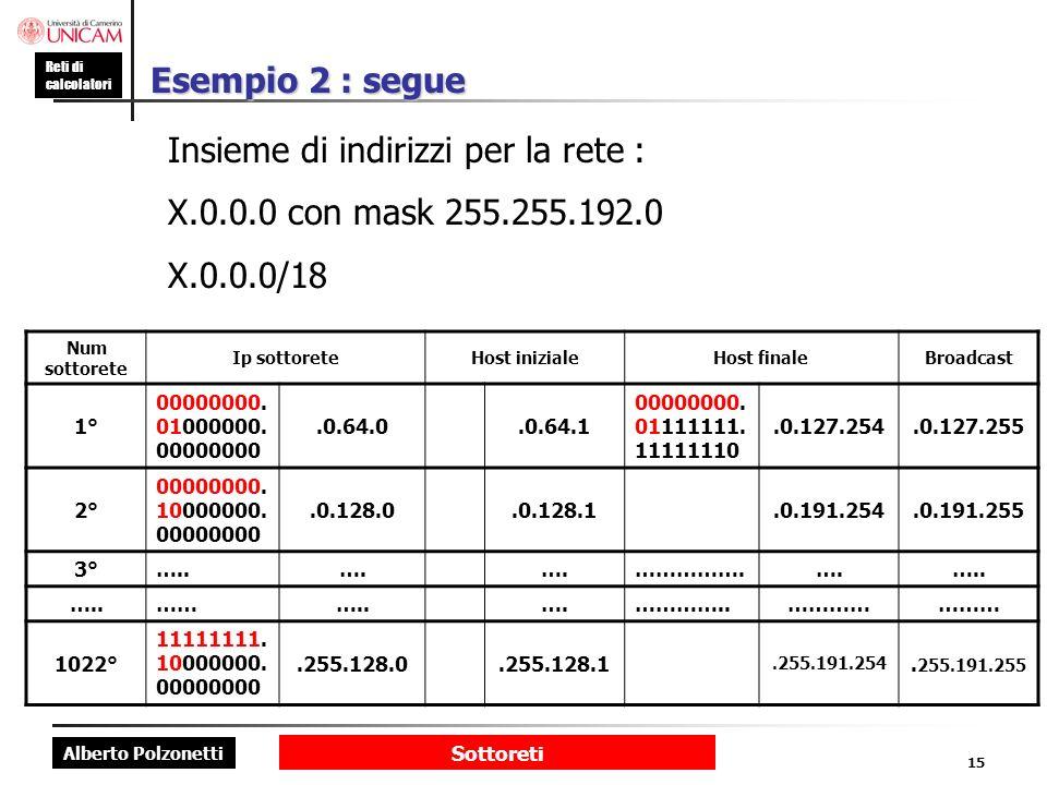 Insieme di indirizzi per la rete : X.0.0.0 con mask 255.255.192.0