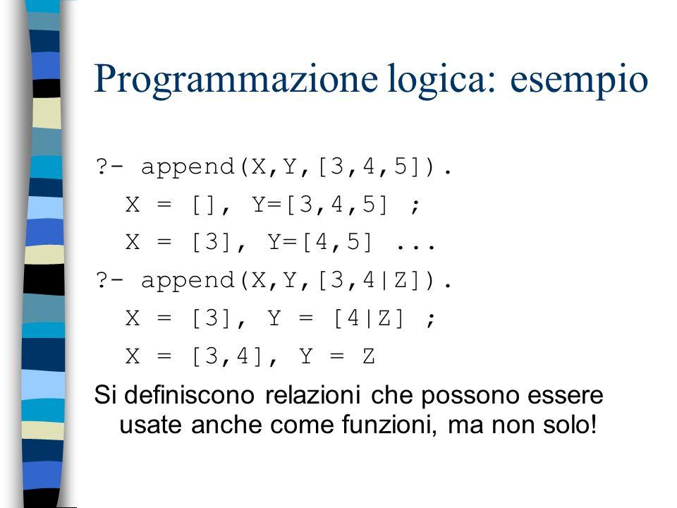 Programmazione logica: esempio