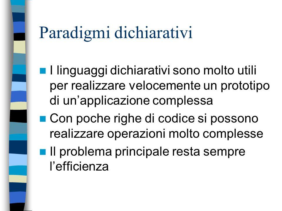 Paradigmi dichiarativi