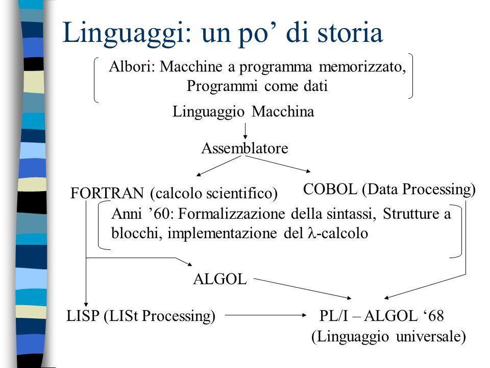 Linguaggi: un po' di storia