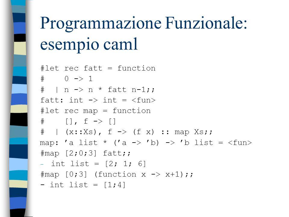 Programmazione Funzionale: esempio caml