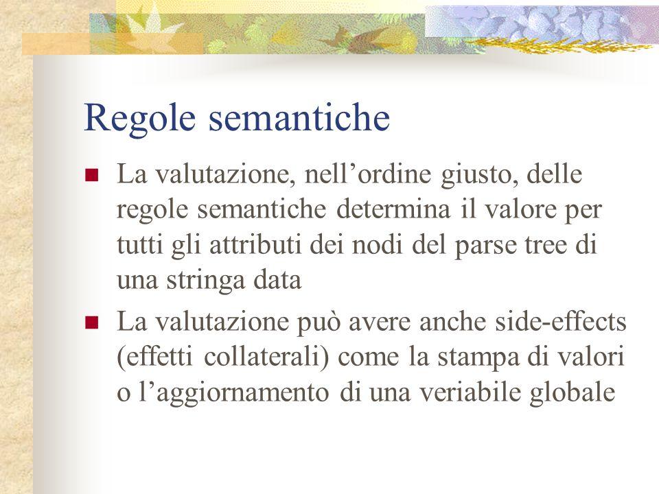 Regole semantiche