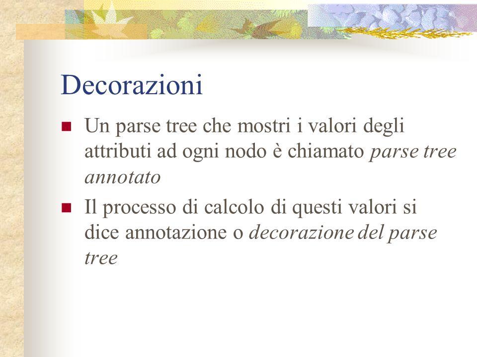 Decorazioni Un parse tree che mostri i valori degli attributi ad ogni nodo è chiamato parse tree annotato.