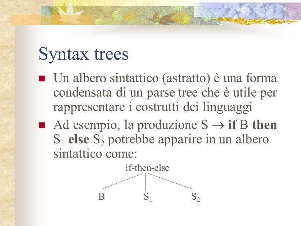 Syntax trees Un albero sintattico (astratto) è una forma condensata di un parse tree che è utile per rappresentare i costrutti dei linguaggi.