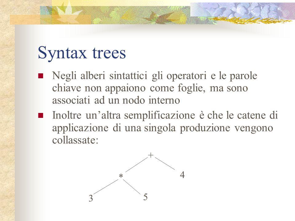 Syntax trees Negli alberi sintattici gli operatori e le parole chiave non appaiono come foglie, ma sono associati ad un nodo interno.