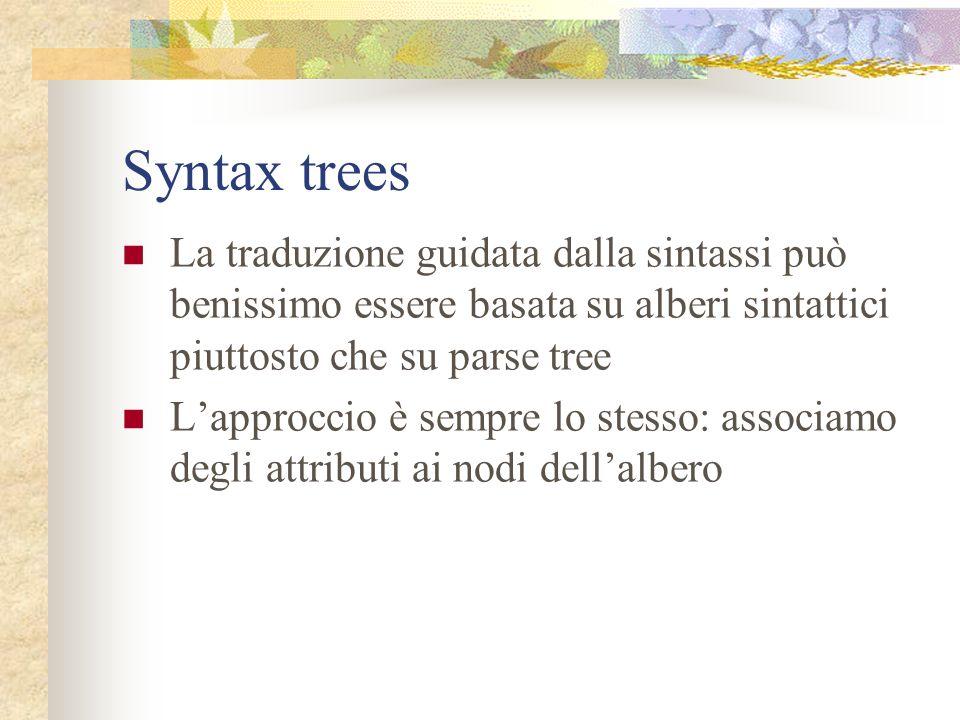 Syntax trees La traduzione guidata dalla sintassi può benissimo essere basata su alberi sintattici piuttosto che su parse tree.