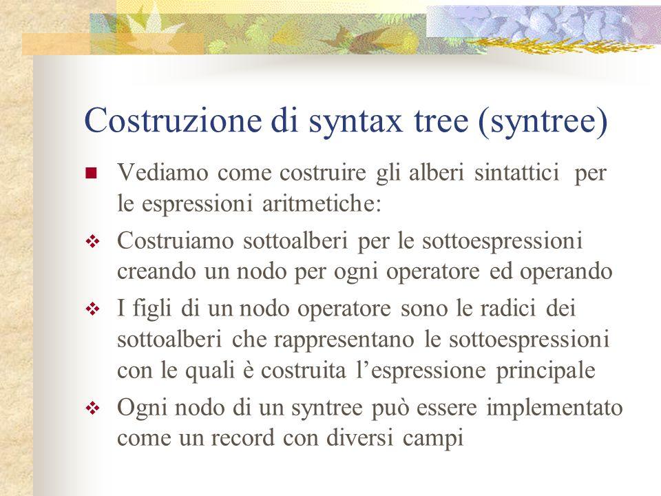 Costruzione di syntax tree (syntree)