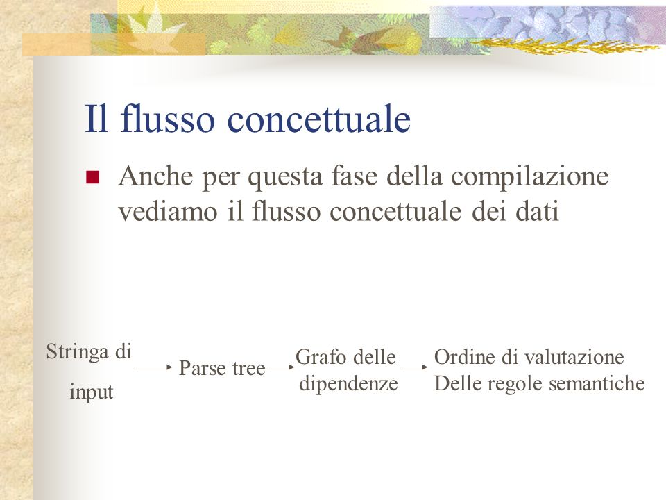 Il flusso concettuale Anche per questa fase della compilazione vediamo il flusso concettuale dei dati.