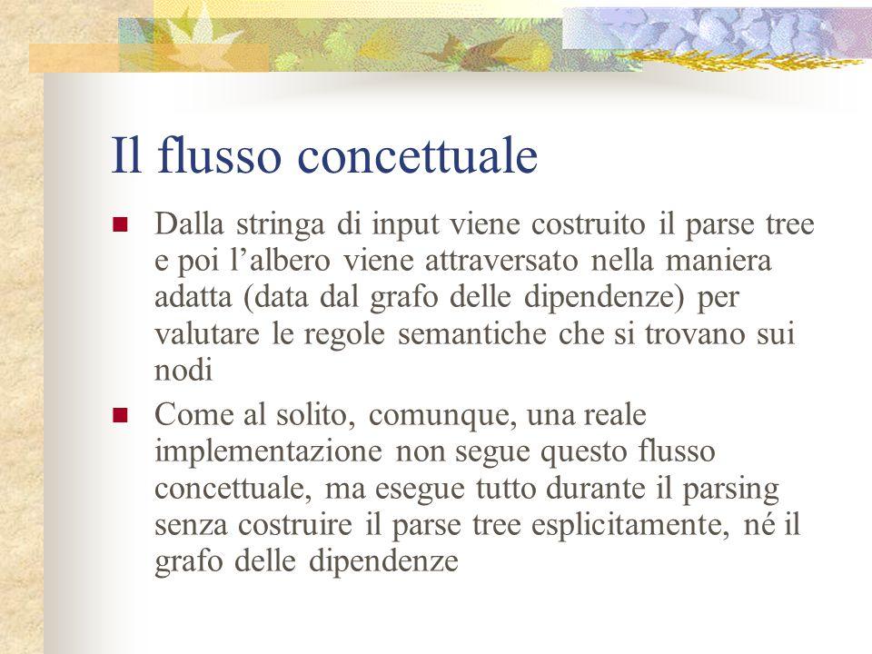 Il flusso concettuale