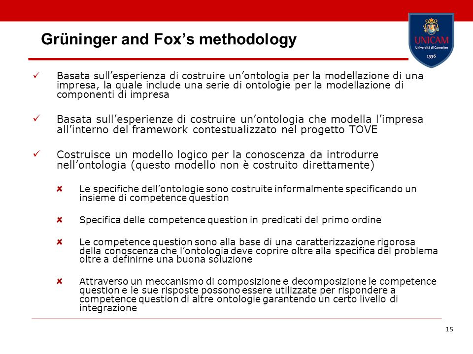 Grüninger and Fox's methodology