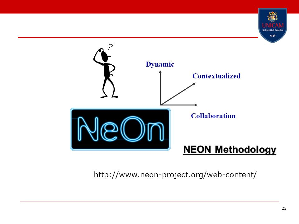 NEON Methodology Dynamic Contextualized Collaboration