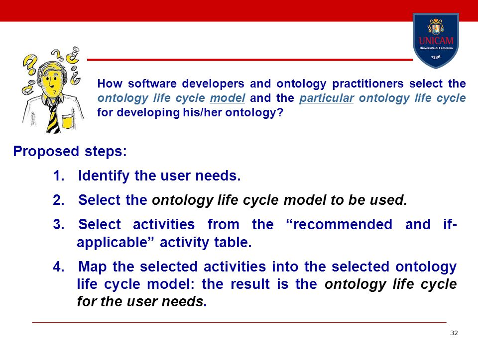 Identify the user needs.