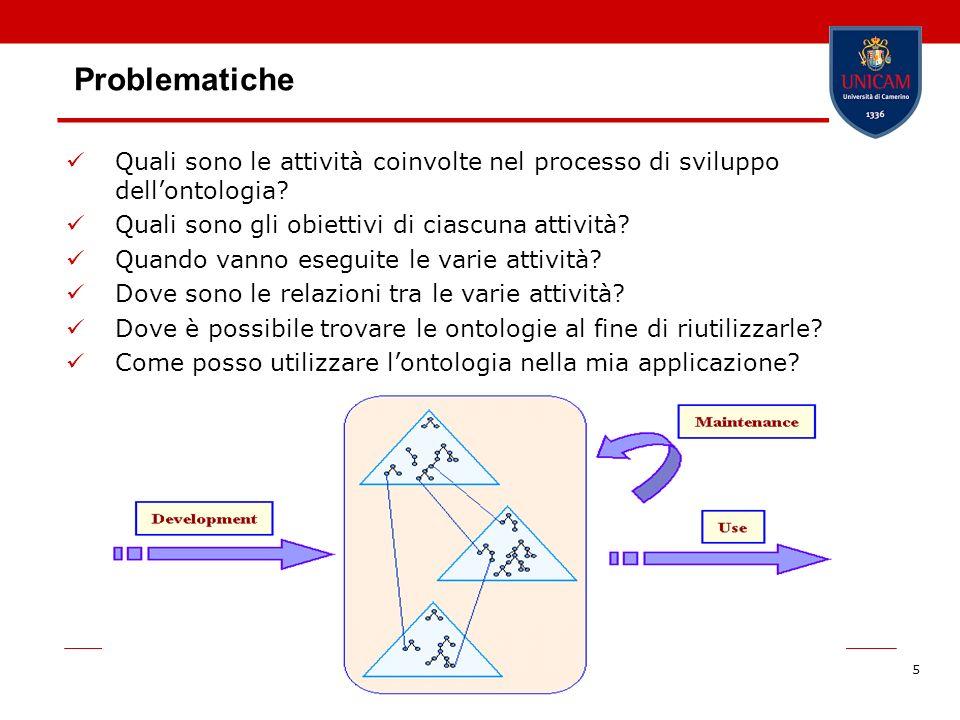 Problematiche Quali sono le attività coinvolte nel processo di sviluppo dell'ontologia Quali sono gli obiettivi di ciascuna attività