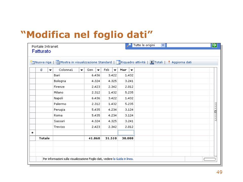 Modifica nel foglio dati